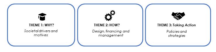 3 themes.jpg